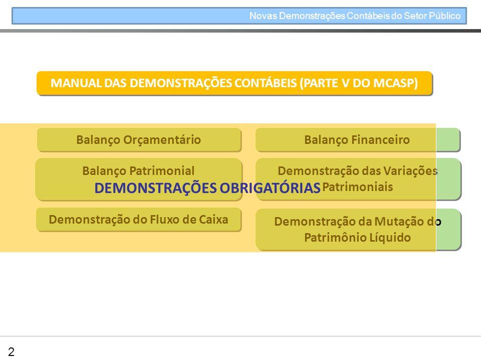 MANUAL DAS DEMONSTRAÇÕES CONTÁBEIS (PARTE V DO MCASP) Balanço Orçamentário Balanço Financeiro Balanço Patrimonial Demonstração das Variações Patrimoni