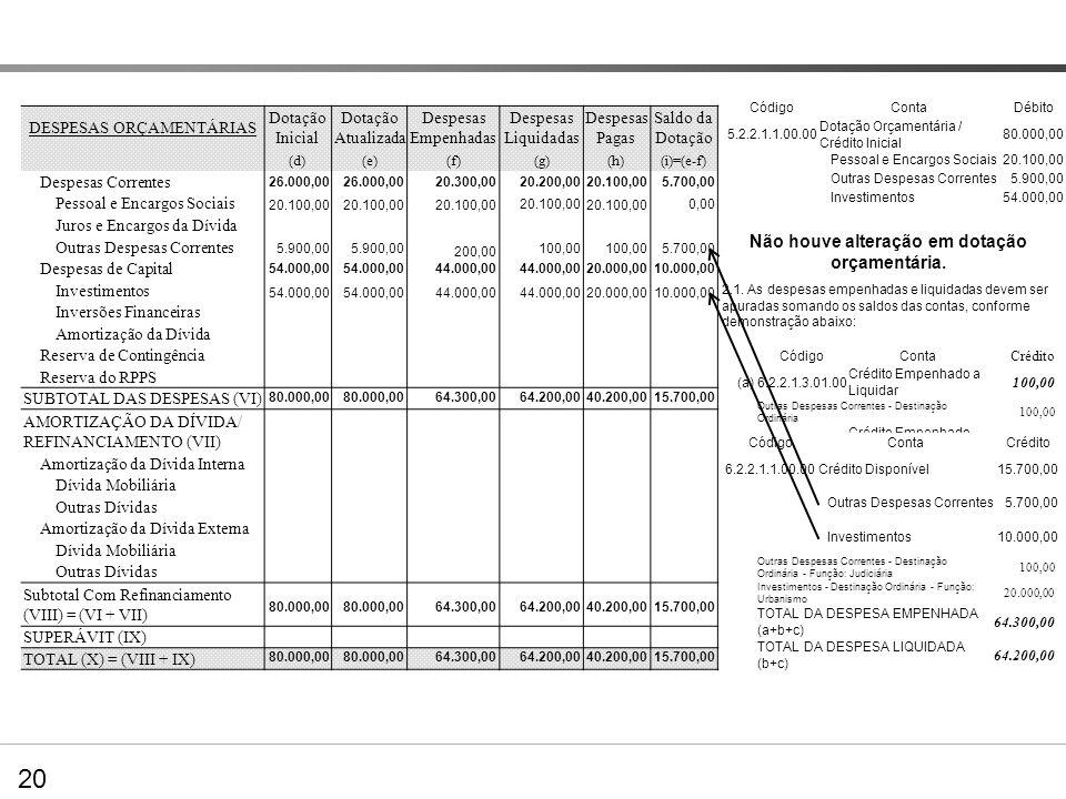 Preenchendo os Quadros demonstrativos – BO DESPESAS ORÇAMENTÁRIAS Dotação Inicial Dotação Atualizada Despesas Empenhadas Despesas Liquidadas Despesas