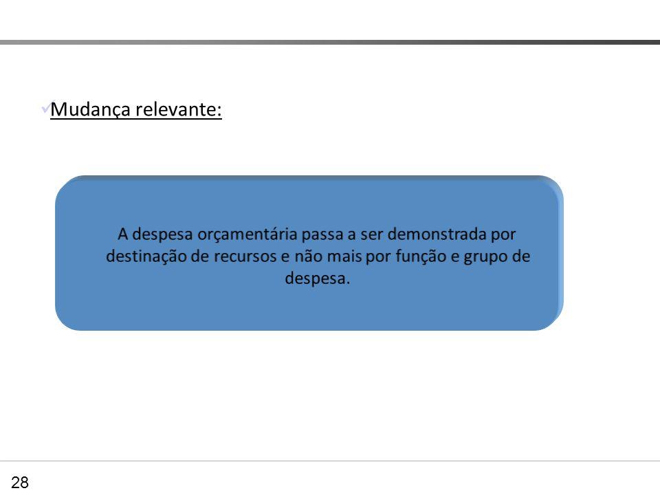 Mudança relevante: Balanço Financeiro 28