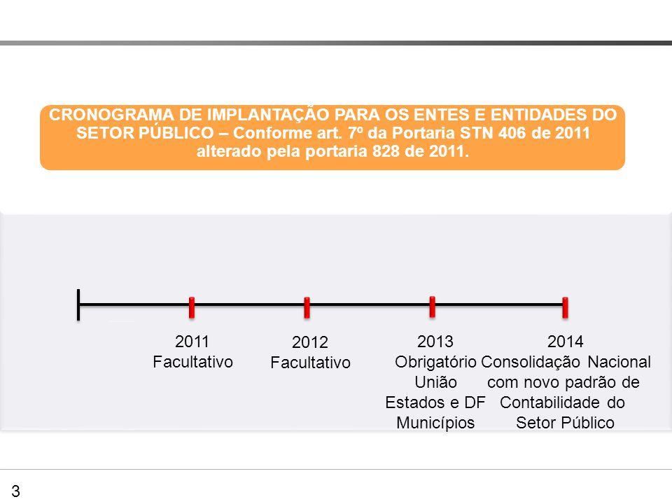 2011 Facultativo 2013 Obrigatório União Estados e DF Municípios 2014 Consolidação Nacional com novo padrão de Contabilidade do Setor Público 2012 Facu