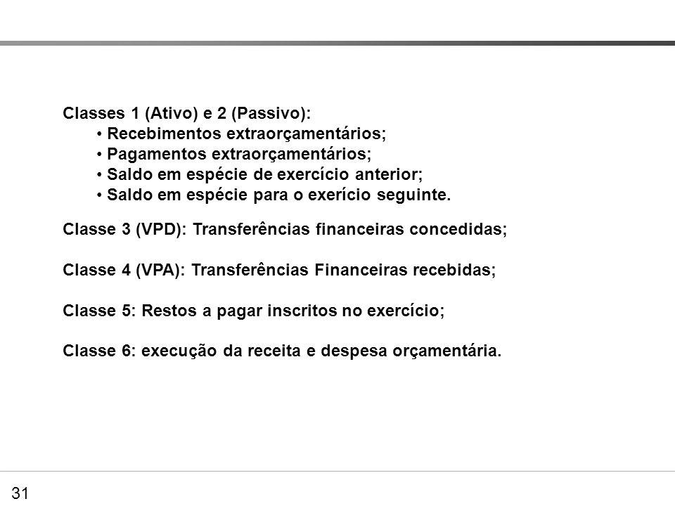 31 DVP – Extração de dados no PCASP Classes 1 (Ativo) e 2 (Passivo): Recebimentos extraorçamentários; Pagamentos extraorçamentários; Saldo em espécie