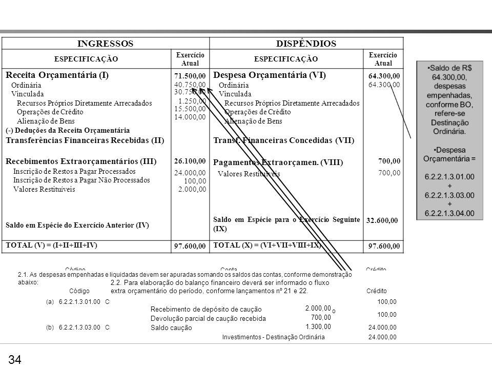 Preenchendo os Quadros demonstrativos – BF INGRESSOSDISPÊNDIOS ESPECIFICAÇÃO Exercício Atual ESPECIFICAÇÃO Exercício Atual Receita Orçamentária (I) Or