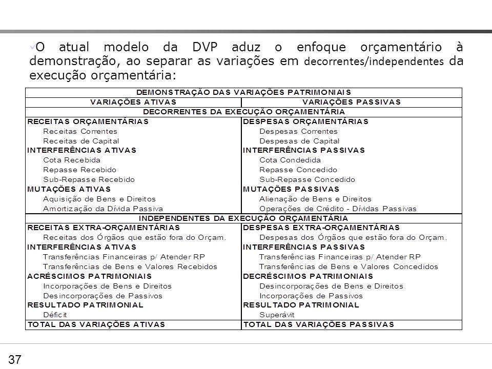 O atual modelo da DVP aduz o enfoque orçamentário à demonstração, ao separar as variações em decorrentes/independentes da execução orçamentária: Demon