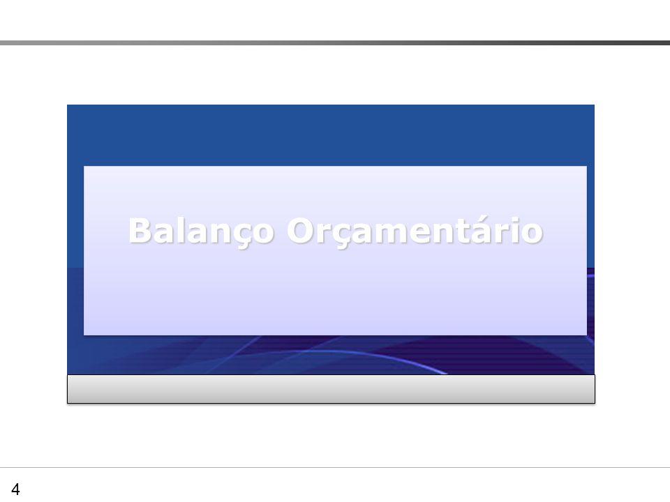 Balanço Orçamentário O Balanço Orçamentário apresentará as receitas e as despesas previstas em confronto com as realizadas. (Lei 4.320/1.964 art.