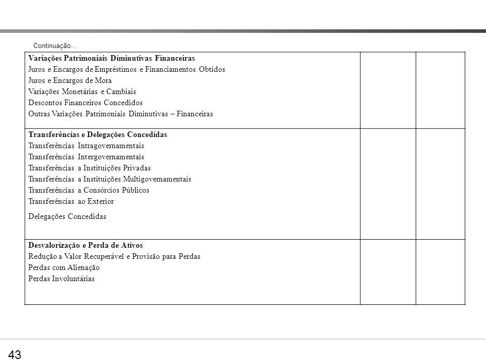 DVP – Nova estrutura Continuação... 43 Variações Patrimoniais Diminutivas Financeiras Juros e Encargos de Empréstimos e Financiamentos Obtidos Juros e