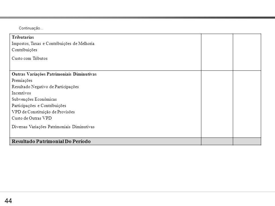 44 Tributarias Impostos, Taxas e Contribuições de Melhoria Contribuições Custo com Tributos Outras Variações Patrimoniais Diminutivas Premiações Resul