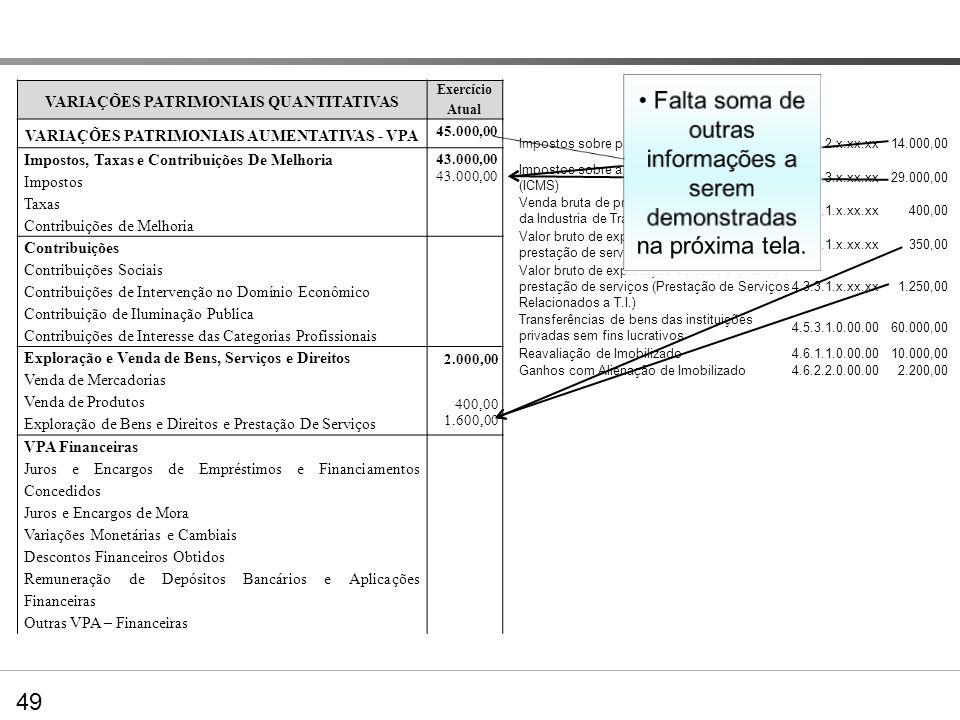 VARIAÇÕES PATRIMONIAIS QUANTITATIVAS Exercício Atual VARIAÇÕES PATRIMONIAIS AUMENTATIVAS - VPA Impostos, Taxas e Contribuições De Melhoria Impostos Ta