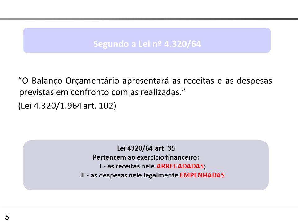 """Balanço Orçamentário """"O Balanço Orçamentário apresentará as receitas e as despesas previstas em confronto com as realizadas."""" (Lei 4.320/1.964 art. 10"""