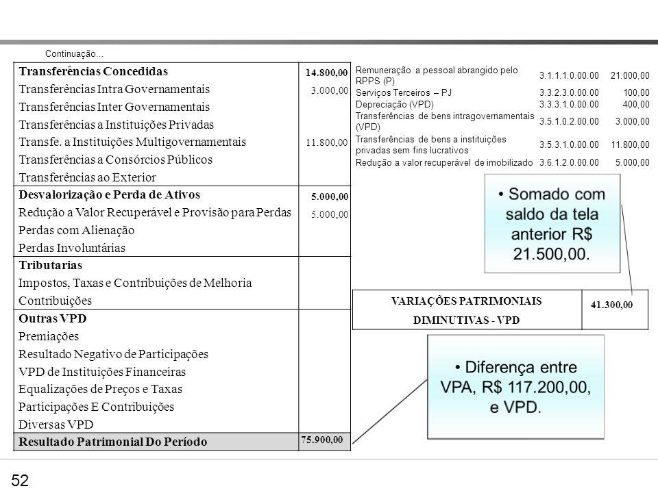 Transferências Concedidas Transferências Intra Governamentais Transferências Inter Governamentais Transferências a Instituições Privadas Transfe. a In