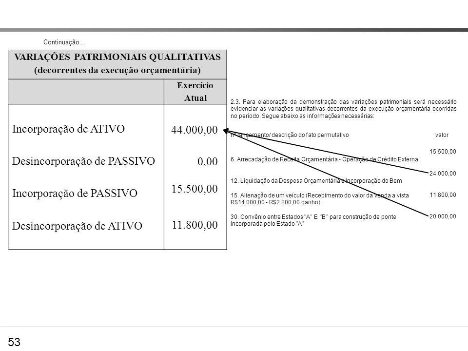 Continuação... VARIAÇÕES PATRIMONIAIS QUALITATIVAS (decorrentes da execução orçamentária) Exercício Atual Incorporação de ATIVO Desincorporação de PAS