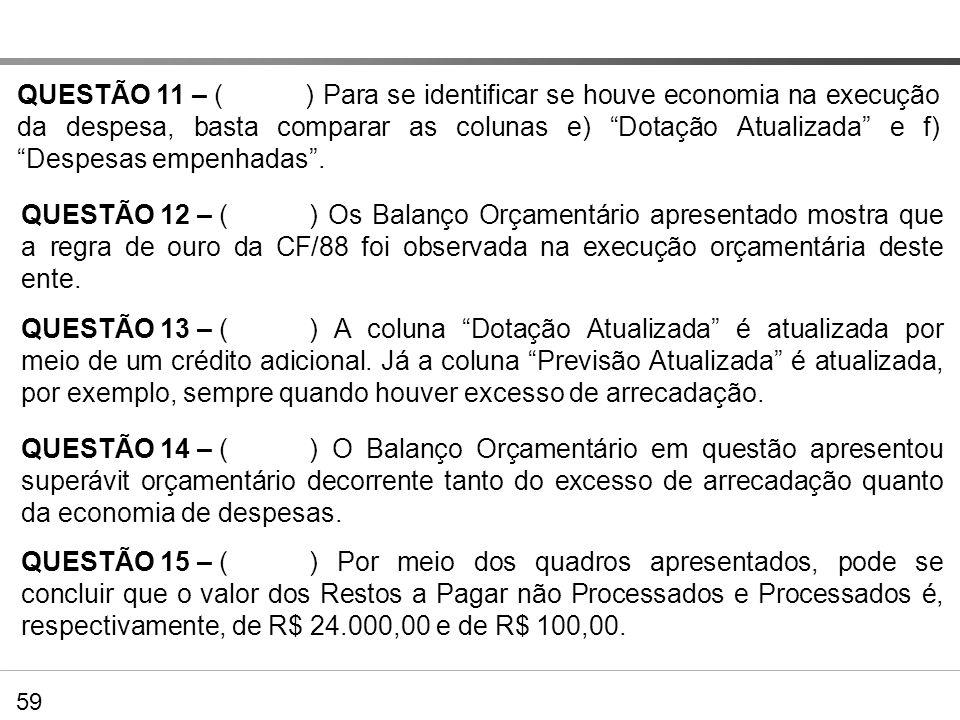 Exercícios QUESTÃO 12 – () Os Balanço Orçamentário apresentado mostra que a regra de ouro da CF/88 foi observada na execução orçamentária deste ente.