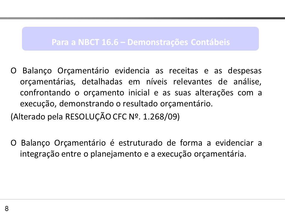 SEGUNDO O ATUAL ANEXO DA LEI nº 4.320/64 E A NBCT 16.6 DESPESA Destinação de recursos RECEITA Balanço Financeiro 29