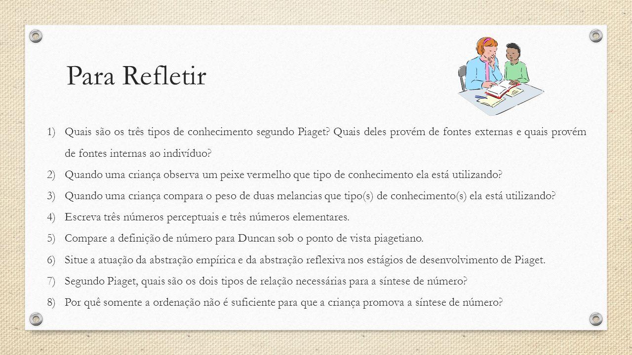 Para Refletir 1)Quais são os três tipos de conhecimento segundo Piaget? Quais deles provém de fontes externas e quais provém de fontes internas ao ind