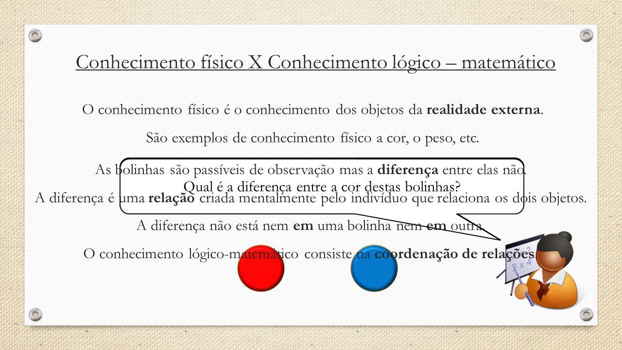 Conhecimento físico X Conhecimento lógico – matemático O conhecimento físico é o conhecimento dos objetos da realidade externa. São exemplos de conhec
