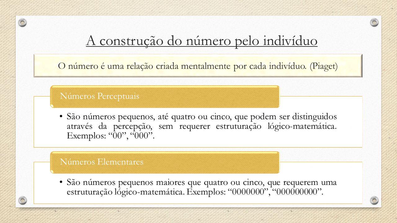 A construção do número pelo indivíduo O número é uma relação criada mentalmente por cada indivíduo. (Piaget) São números pequenos, até quatro ou cinco