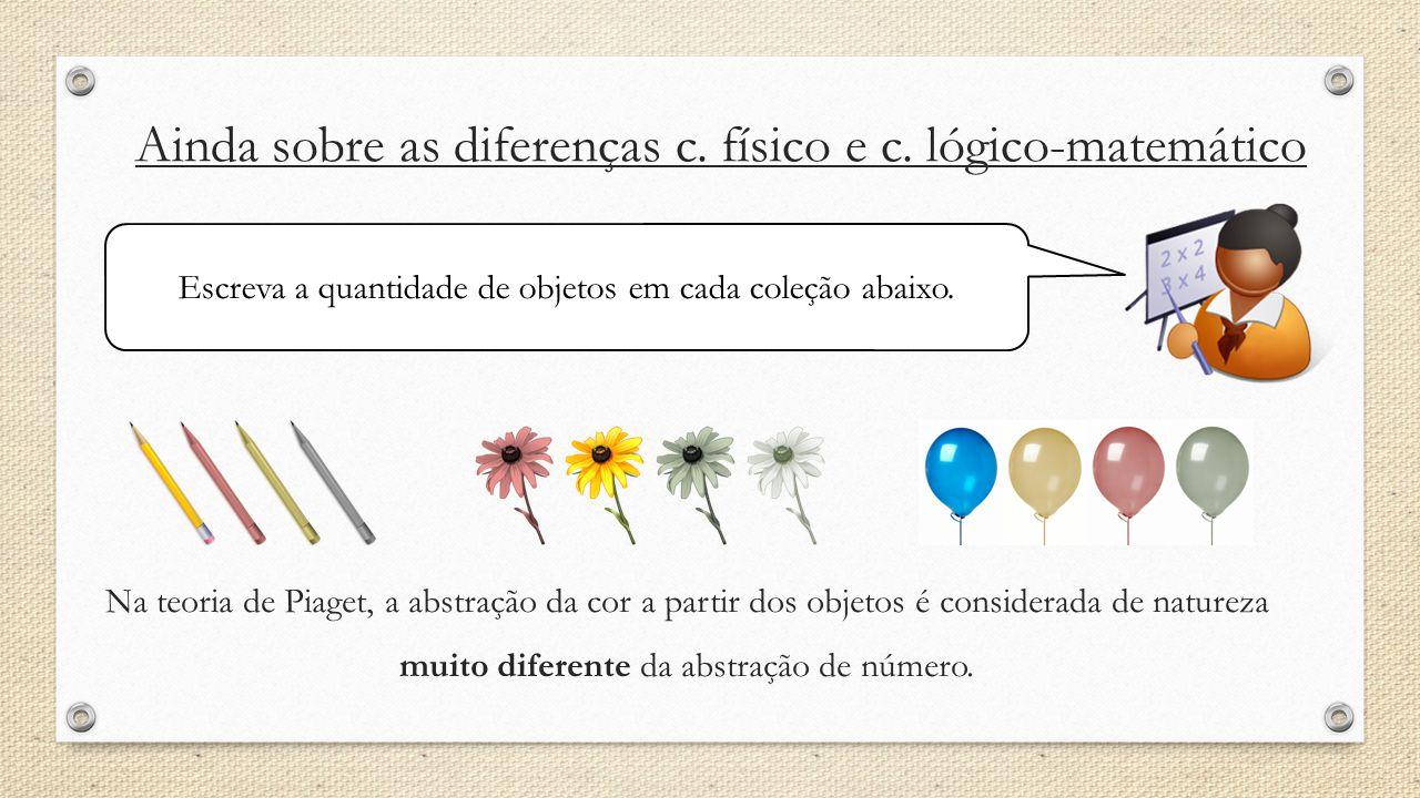 Abstração empírica (simples) e abstração reflexiva (construtiva) Na abstração empírica a criança focaliza uma certa propriedade do objeto e ignora as outras.