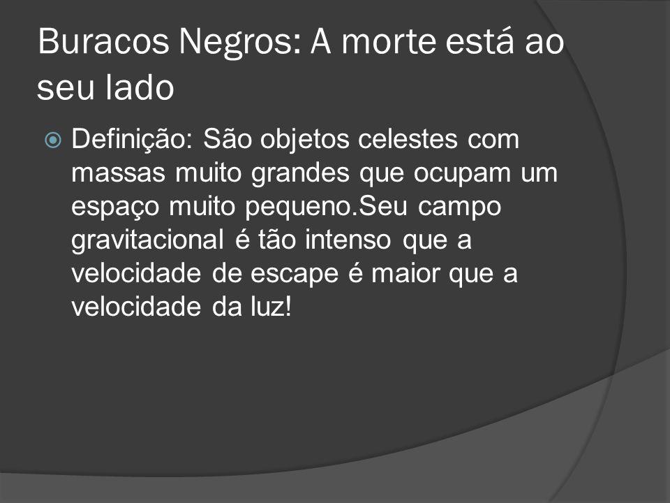 Referências:  http://www.sofisica.com.br/conteudos/curio sidades/buracosnegros.php.