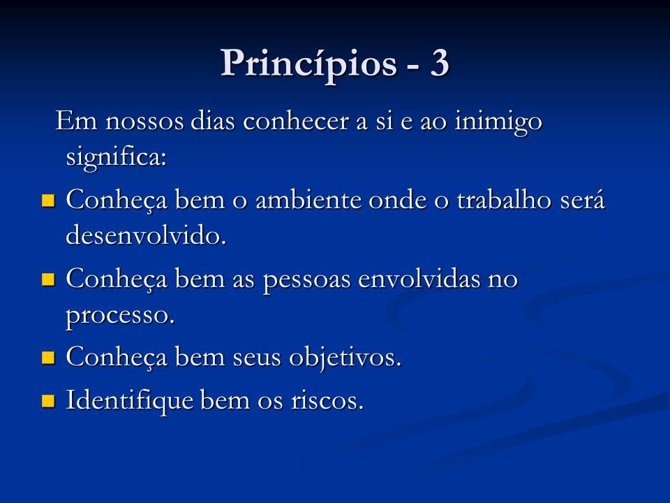 Princípios - 3 Em nossos dias conhecer a si e ao inimigo significa: Em nossos dias conhecer a si e ao inimigo significa: Conheça bem o ambiente onde o