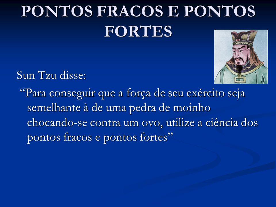 """PONTOS FRACOS E PONTOS FORTES Sun Tzu disse: """"Para conseguir que a força de seu exército seja semelhante à de uma pedra de moinho chocando-se contra u"""