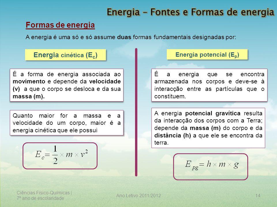 Ciências Físico-Químicas | 7º ano de escolaridade 14Ano Letivo 2011/2012 Formas de energia A energia é uma só e só assume duas formas fundamentais des