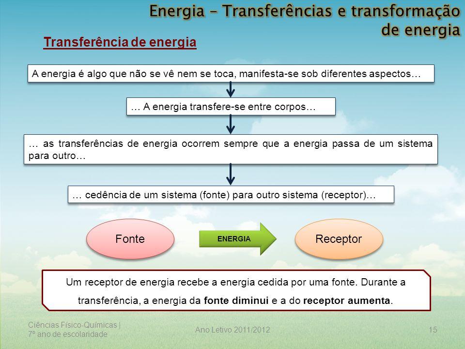 Ciências Físico-Químicas | 7º ano de escolaridade 15Ano Letivo 2011/2012 Transferência de energia A energia é algo que não se vê nem se toca, manifest