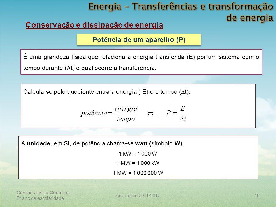 Ciências Físico-Químicas | 7º ano de escolaridade 19Ano Letivo 2011/2012 Conservação e dissipação de energia É uma grandeza física que relaciona a ene