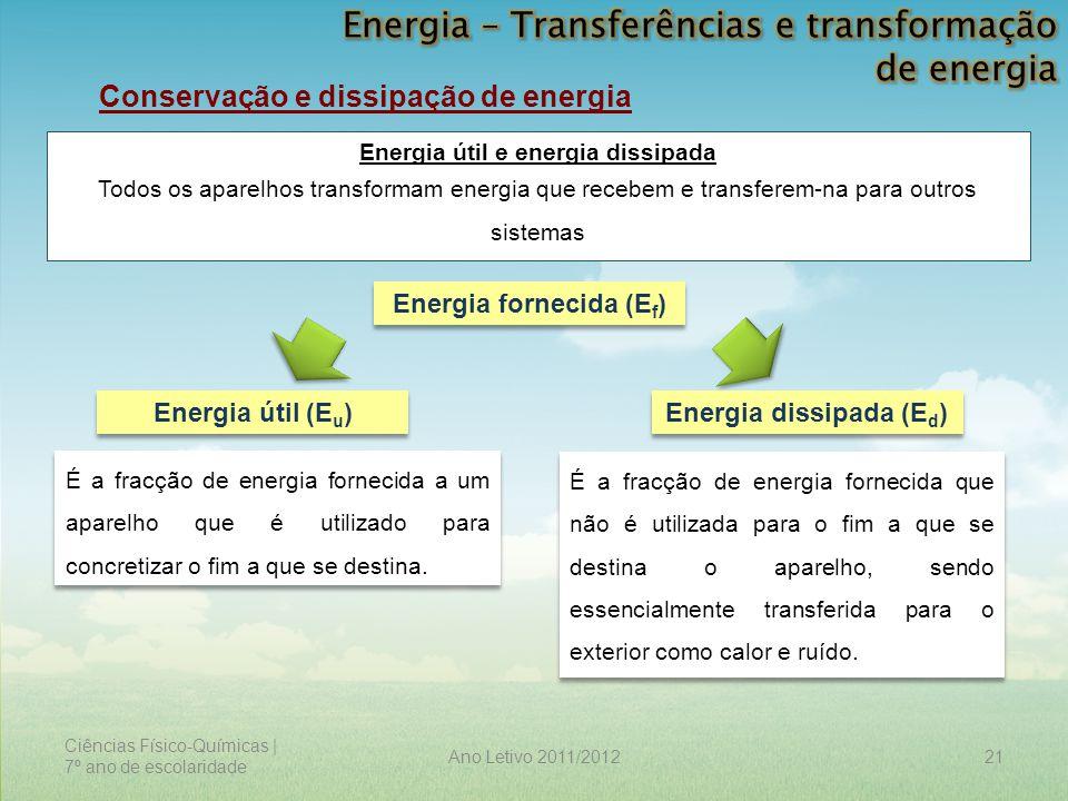 Ciências Físico-Químicas | 7º ano de escolaridade 21Ano Letivo 2011/2012 Conservação e dissipação de energia Energia útil (E u ) Energia dissipada (E