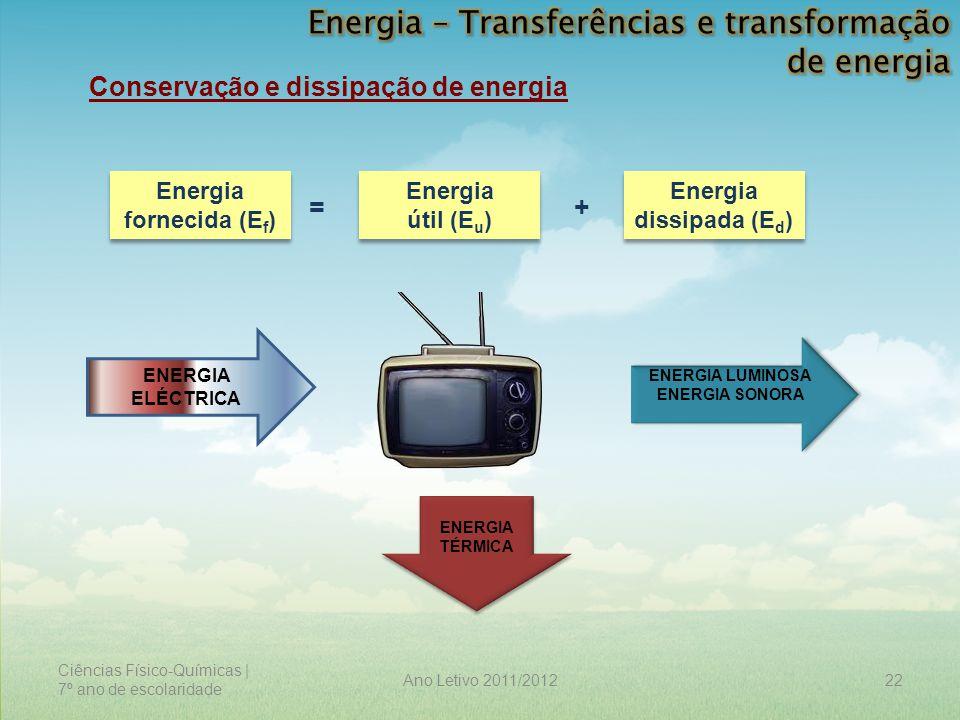 Ciências Físico-Químicas | 7º ano de escolaridade 22Ano Letivo 2011/2012 Conservação e dissipação de energia Energia útil (E u ) Energia útil (E u ) E