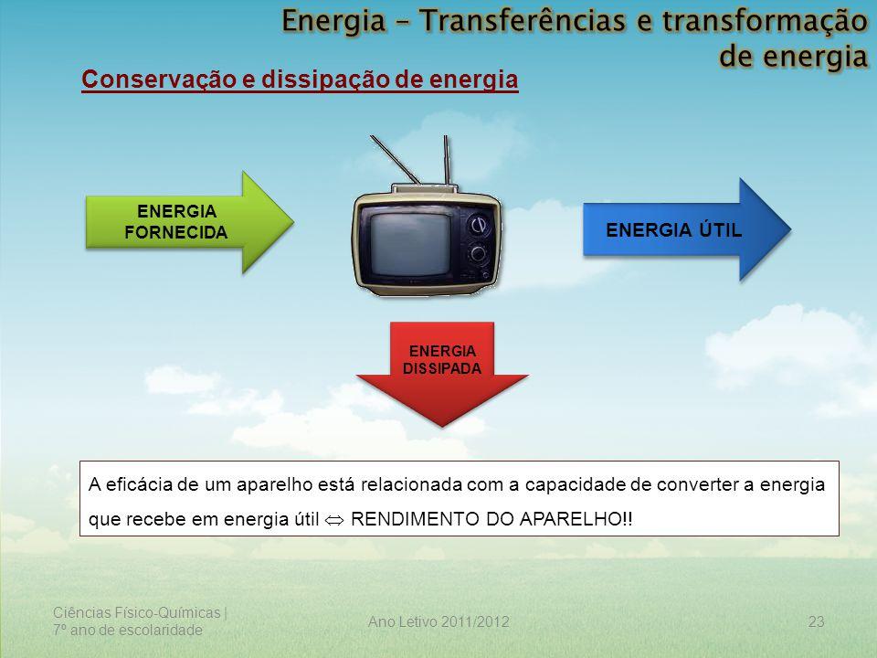 Ciências Físico-Químicas | 7º ano de escolaridade 23Ano Letivo 2011/2012 Conservação e dissipação de energia ENERGIA ÚTIL ENERGIA DISSIPADA ENERGIA FO