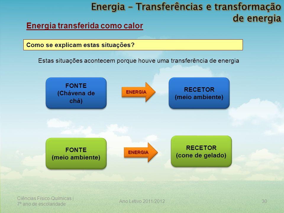 Ciências Físico-Químicas | 7º ano de escolaridade 30Ano Letivo 2011/2012 Energia transferida como calor Como se explicam estas situações? Estas situaç