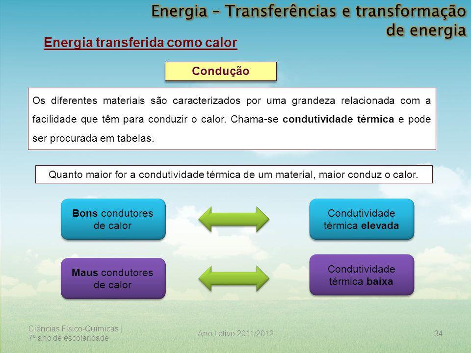 Ciências Físico-Químicas | 7º ano de escolaridade 34Ano Letivo 2011/2012 Energia transferida como calor Condução Os diferentes materiais são caracteri