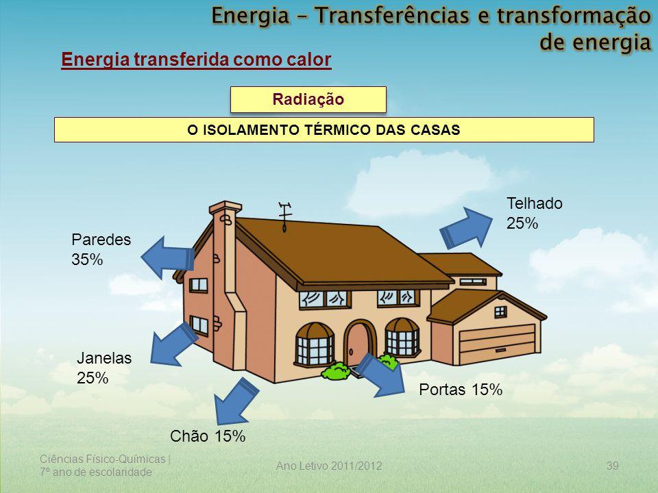 Ciências Físico-Químicas | 7º ano de escolaridade 39Ano Letivo 2011/2012 Energia transferida como calor Radiação O ISOLAMENTO TÉRMICO DAS CASAS Telhad
