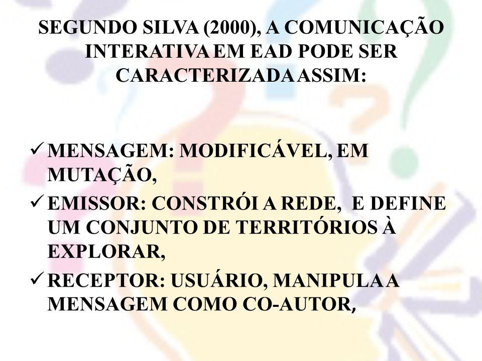 SEGUNDO SILVA (2000), A COMUNICAÇÃO INTERATIVA EM EAD PODE SER CARACTERIZADA ASSIM: MENSAGEM: MODIFICÁVEL, EM MUTAÇÃO, EMISSOR: CONSTRÓI A REDE, E DEF