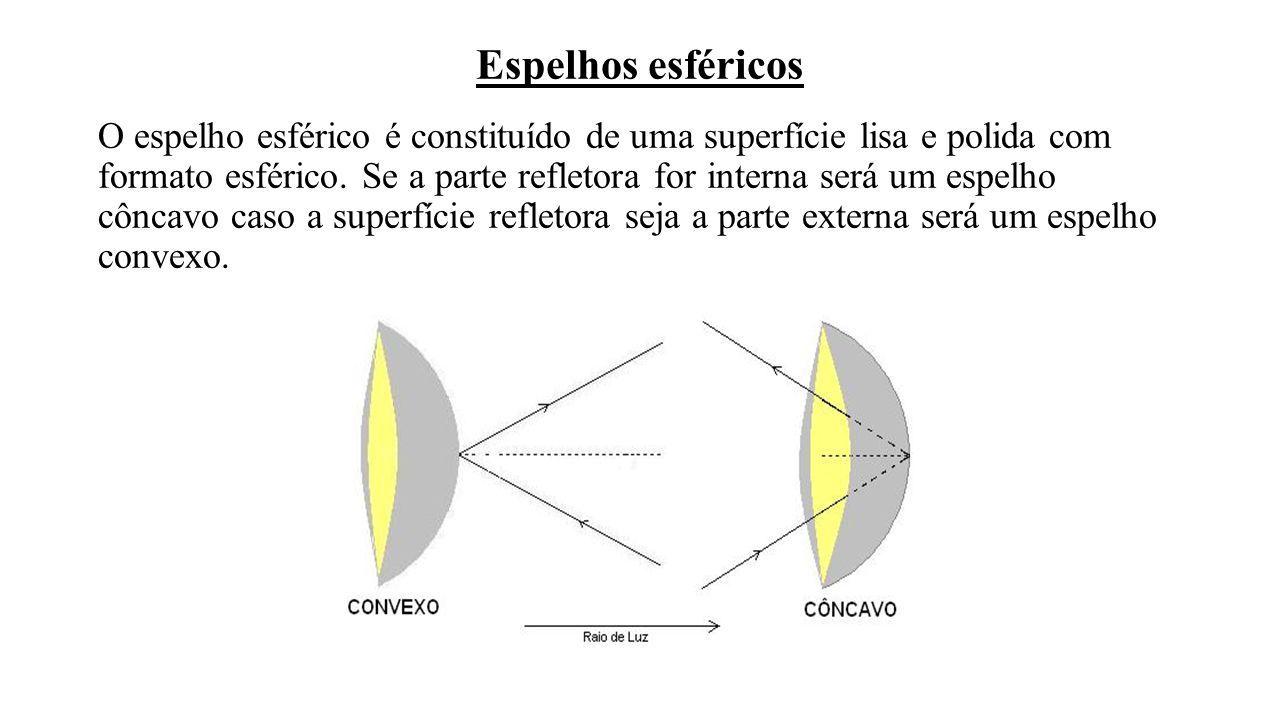 Espelhos esféricos O espelho esférico é constituído de uma superfície lisa e polida com formato esférico. Se a parte refletora for interna será um esp