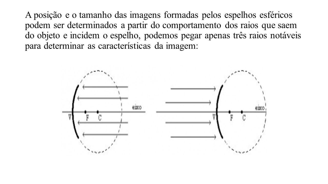 A posição e o tamanho das imagens formadas pelos espelhos esféricos podem ser determinados a partir do comportamento dos raios que saem do objeto e in