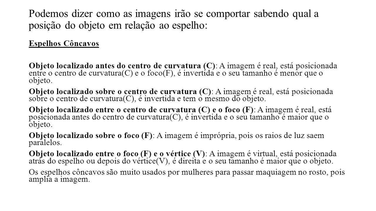 Podemos dizer como as imagens irão se comportar sabendo qual a posição do objeto em relação ao espelho: Espelhos Côncavos Objeto localizado antes do c