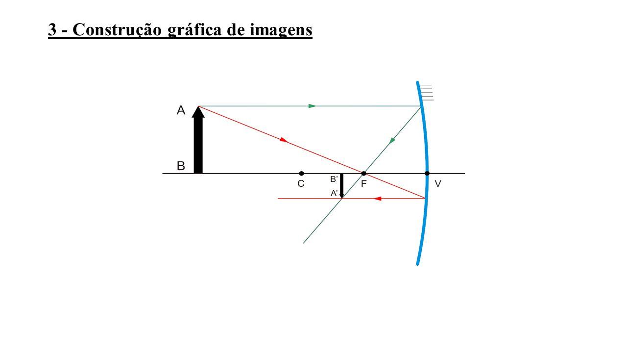 3 - Construção gráfica de imagens