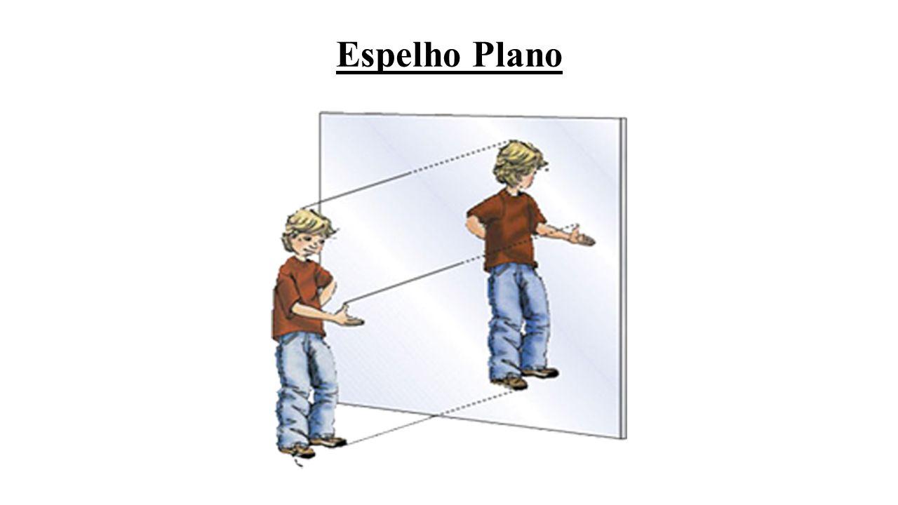 1 - Elementos Básicos Centro de curvatura (C) Raio de curvatura do Espelho (R) Foco (F) Vértice do espelho (V) Eixo principal (EP)