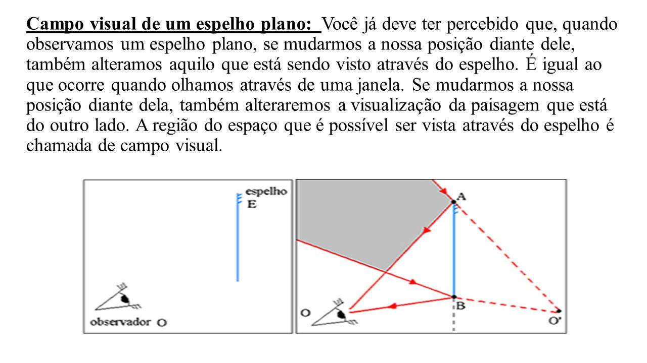 Podemos dizer como as imagens irão se comportar sabendo qual a posição do objeto em relação ao espelho: Espelhos Côncavos Objeto localizado antes do centro de curvatura (C): A imagem é real, está posicionada entre o centro de curvatura(C) e o foco(F), é invertida e o seu tamanho é menor que o objeto.
