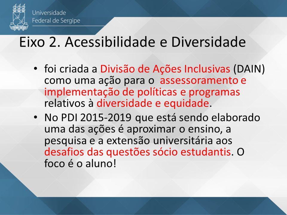 Eixo 2. Acessibilidade e Diversidade foi criada a Divisão de Ações Inclusivas (DAIN) como uma ação para o assessoramento e implementação de políticas