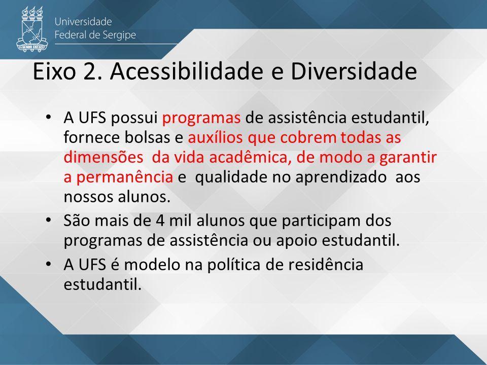 Eixo 2. Acessibilidade e Diversidade A UFS possui programas de assistência estudantil, fornece bolsas e auxílios que cobrem todas as dimensões da vida