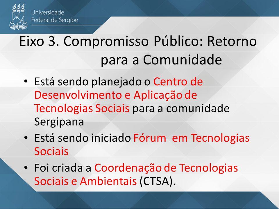 Está sendo planejado o Centro de Desenvolvimento e Aplicação de Tecnologias Sociais para a comunidade Sergipana Está sendo iniciado Fórum em Tecnologias Sociais Foi criada a Coordenação de Tecnologias Sociais e Ambientais (CTSA).