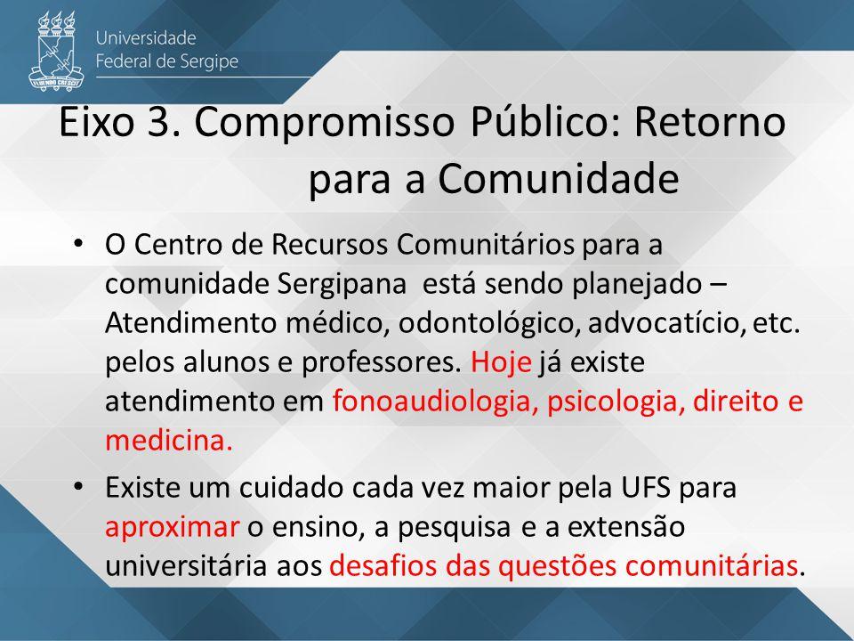 O Centro de Recursos Comunitários para a comunidade Sergipana está sendo planejado – Atendimento médico, odontológico, advocatício, etc. pelos alunos