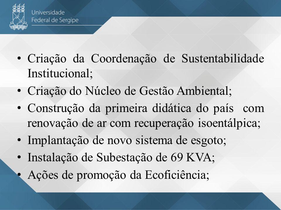 Criação da Coordenação de Sustentabilidade Institucional; Criação do Núcleo de Gestão Ambiental; Construção da primeira didática do país com renovação de ar com recuperação isoentálpica; Implantação de novo sistema de esgoto; Instalação de Subestação de 69 KVA; Ações de promoção da Ecoficiência;