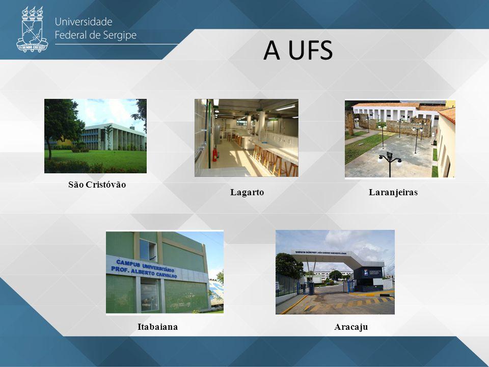 A UFS São Cristóvão LagartoLaranjeiras ItabaianaAracaju