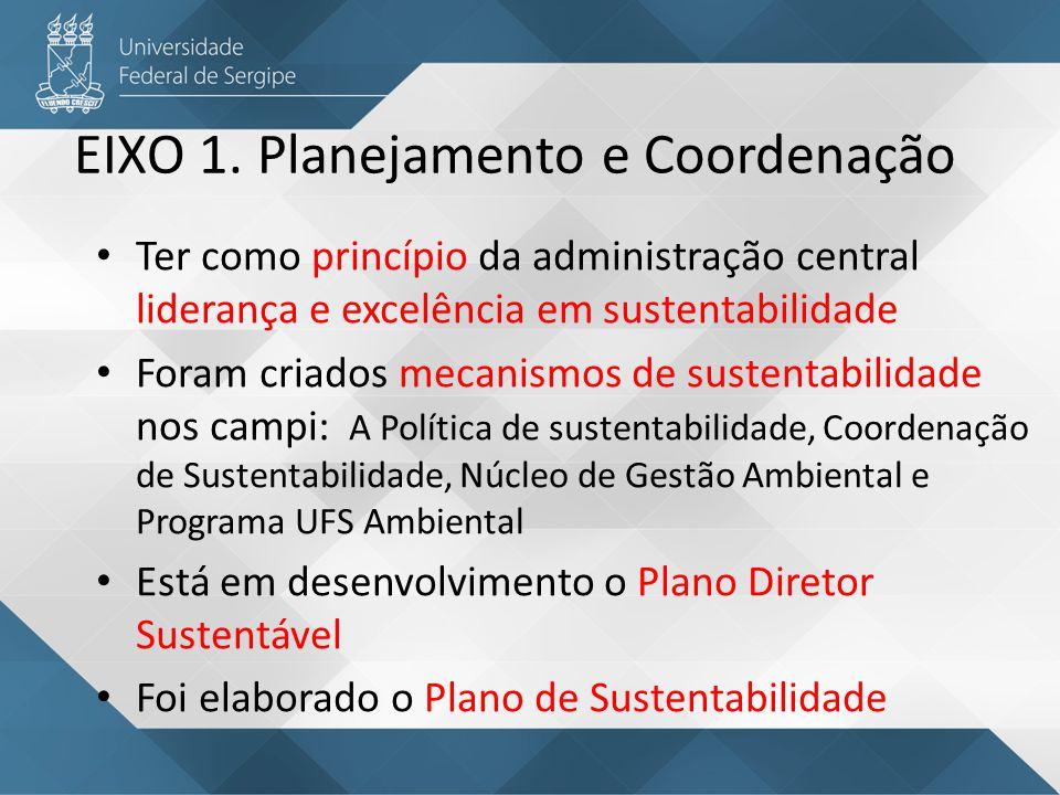 Ter como princípio da administração central liderança e excelência em sustentabilidade Foram criados mecanismos de sustentabilidade nos campi: A Política de sustentabilidade, Coordenação de Sustentabilidade, Núcleo de Gestão Ambiental e Programa UFS Ambiental Está em desenvolvimento o Plano Diretor Sustentável Foi elaborado o Plano de Sustentabilidade EIXO 1.