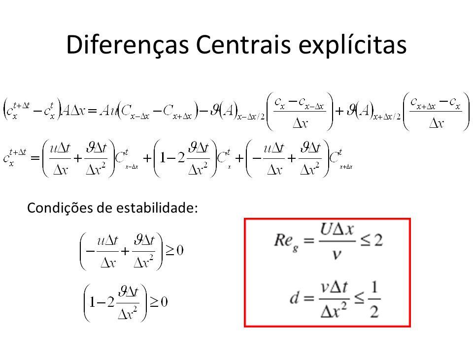 Diferenças Centrais explícitas Condições de estabilidade: