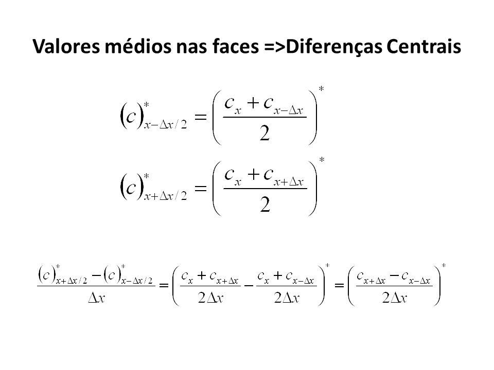 Valores médios nas faces =>Diferenças Centrais