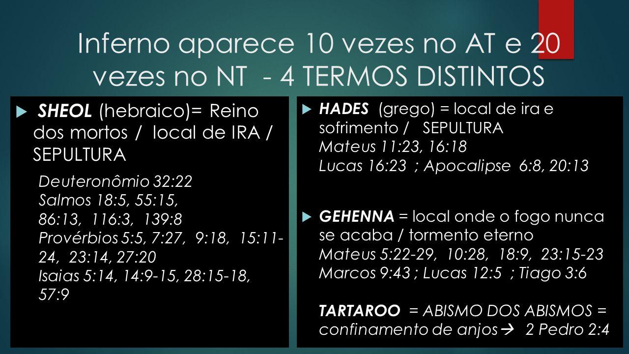 Inferno aparece 10 vezes no AT e 20 vezes no NT - 4 TERMOS DISTINTOS  SHEOL (hebraico)= Reino dos mortos / local de IRA / SEPULTURA Deuteronômio 32:2