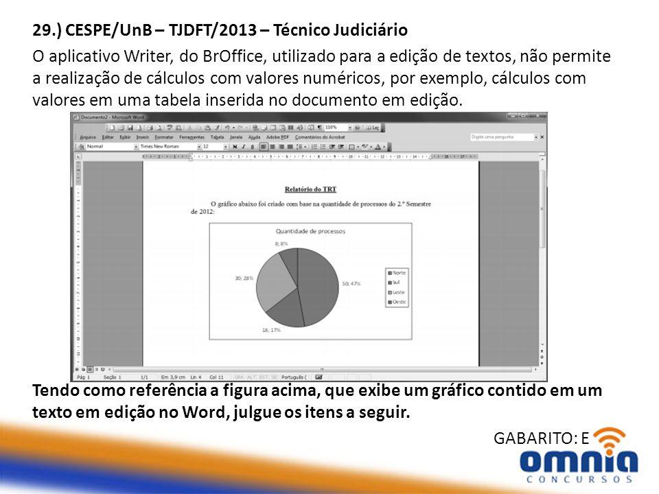 29.) CESPE/UnB – TJDFT/2013 – Técnico Judiciário O aplicativo Writer, do BrOffice, utilizado para a edição de textos, não permite a realização de cálculos com valores numéricos, por exemplo, cálculos com valores em uma tabela inserida no documento em edição.